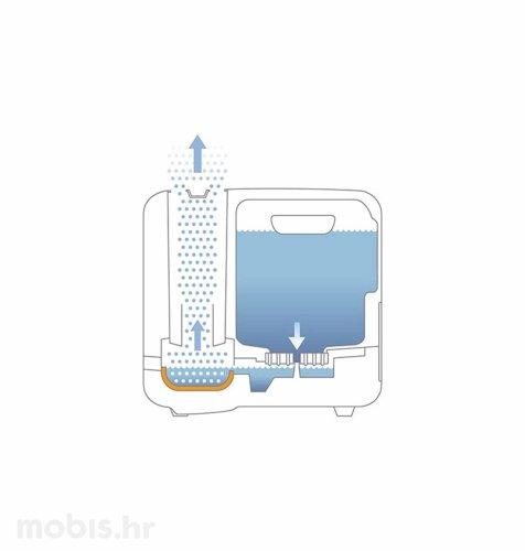 Boneco S450 parni ovlaživač zraka